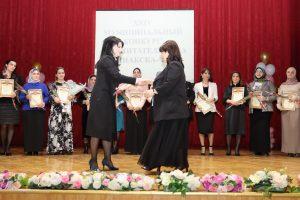 Конкурс педагогического мастерства